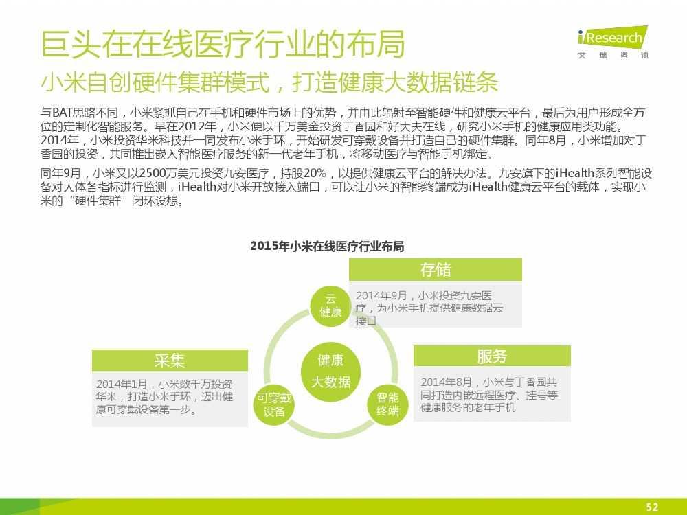 2015年中国在线医疗行业研究报告(1)_000052
