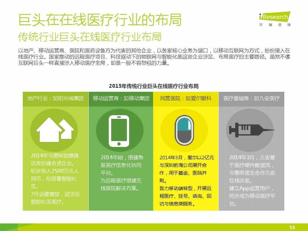 2015年中国在线医疗行业研究报告(1)_000053