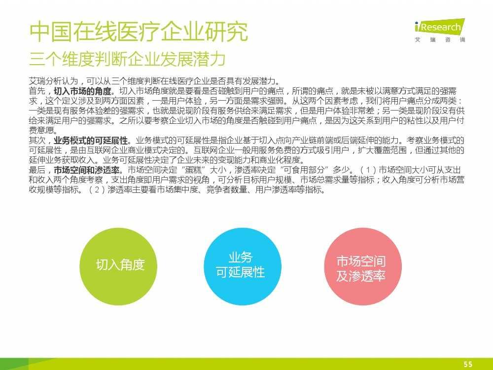2015年中国在线医疗行业研究报告(1)_000055
