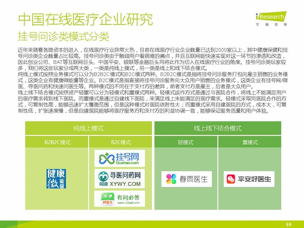 2015年中国在线医疗行业研究报告(1)_000059
