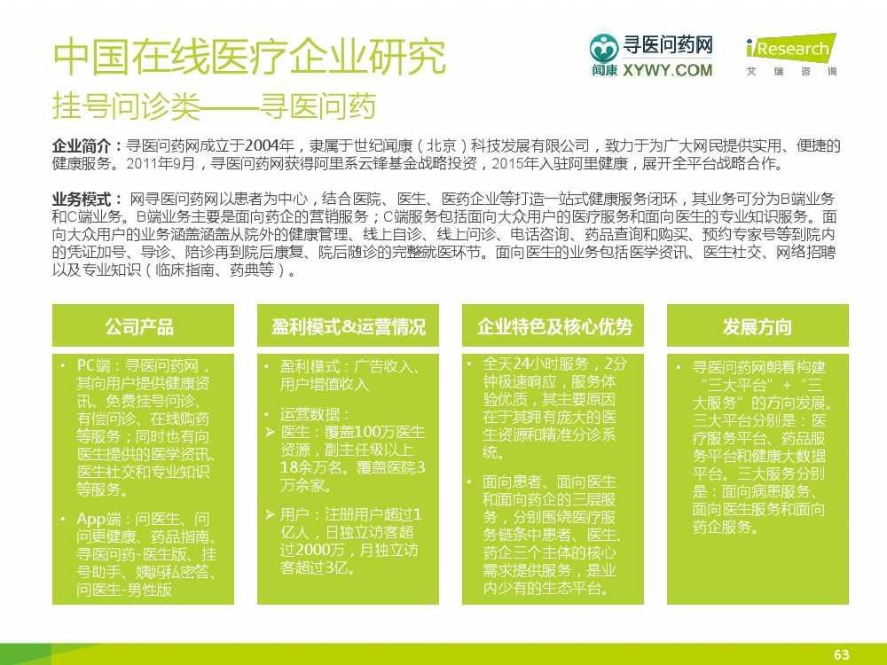 2015年中国在线医疗行业研究报告(1)_000063