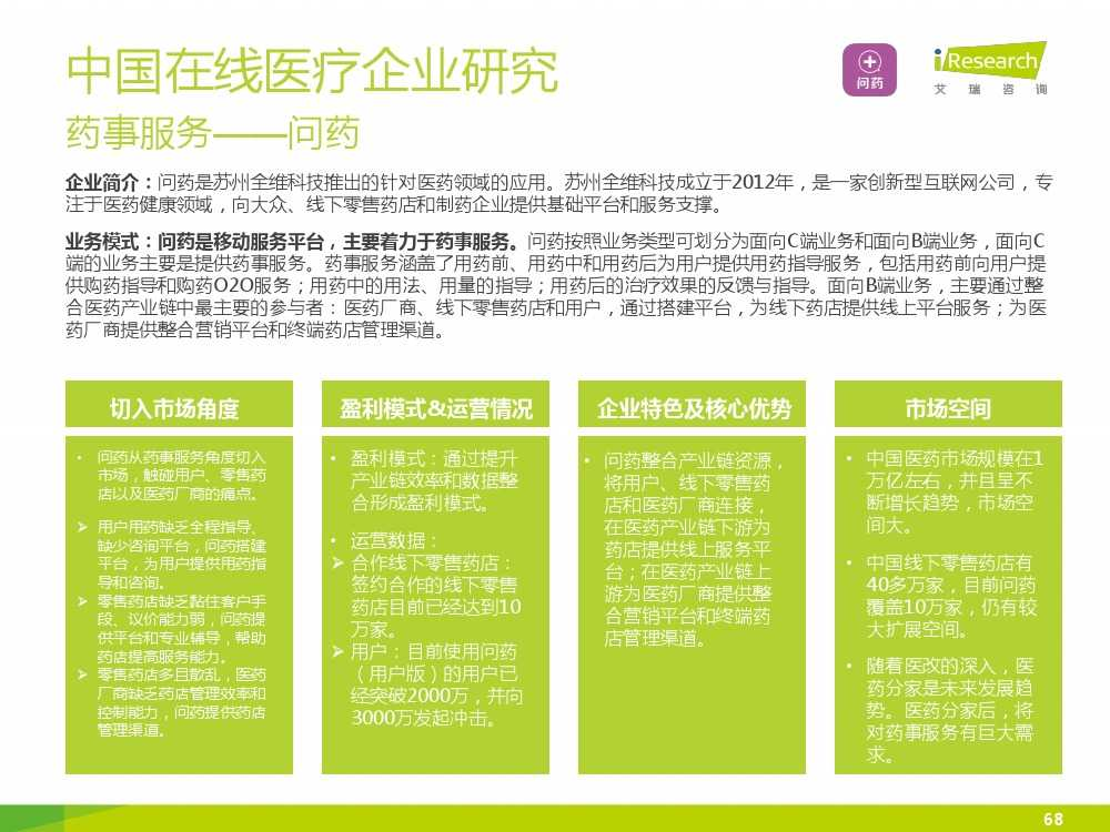 2015年中国在线医疗行业研究报告(1)_000068