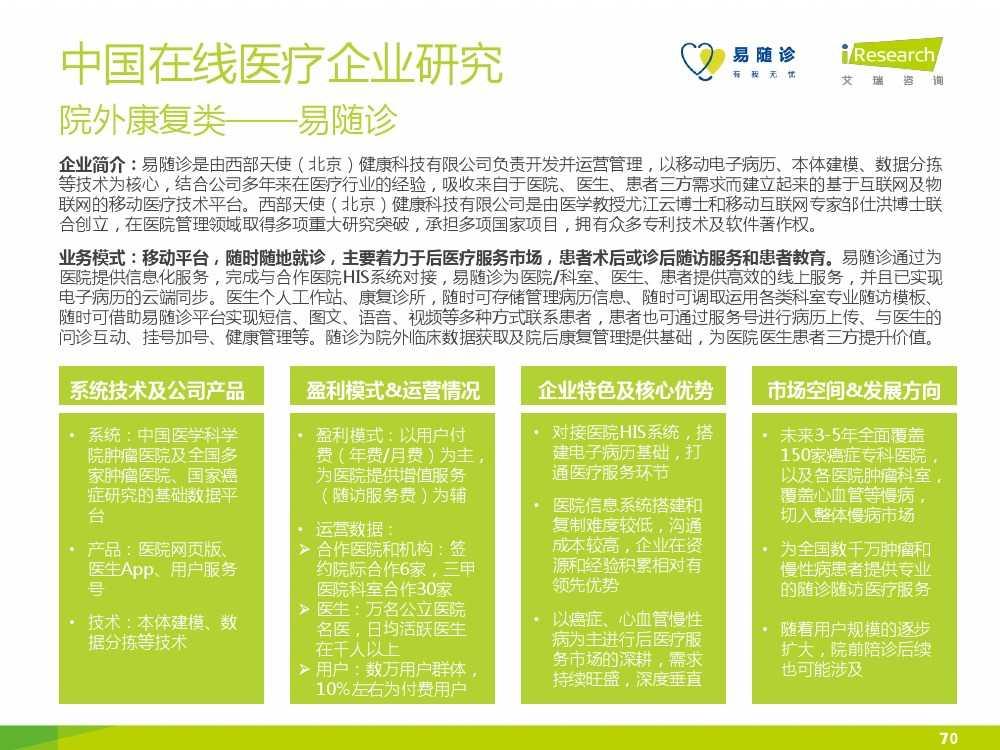 2015年中国在线医疗行业研究报告(1)_000070