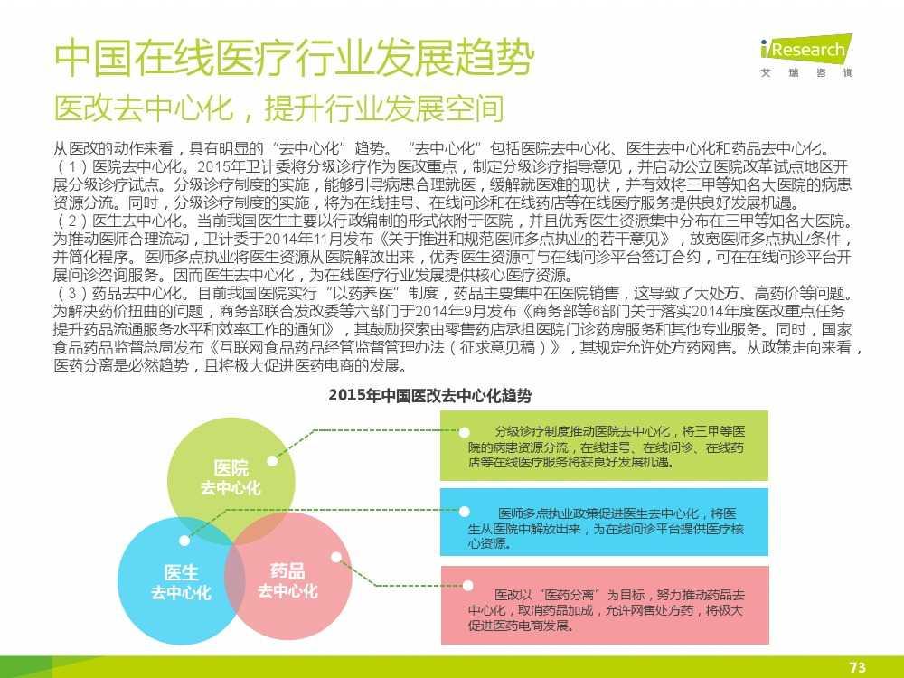 2015年中国在线医疗行业研究报告(1)_000073