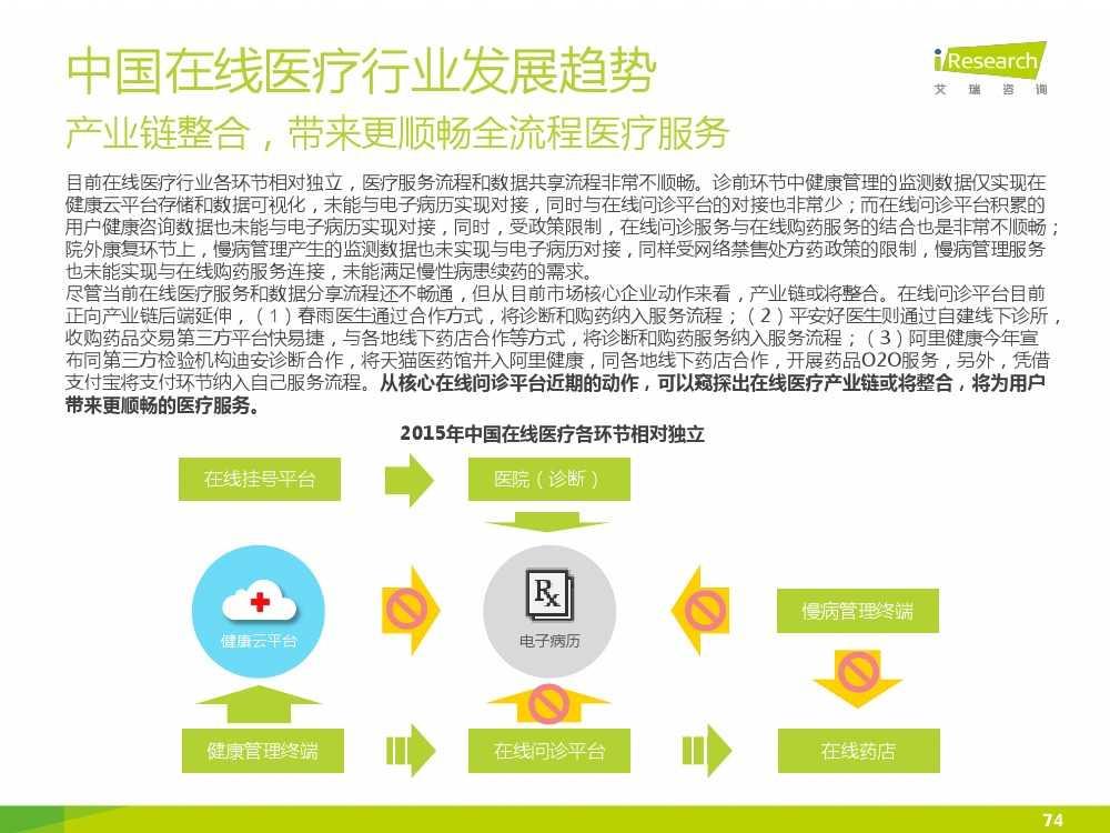 2015年中国在线医疗行业研究报告(1)_000074