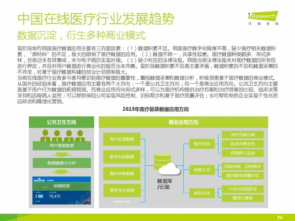 2015年中国在线医疗行业研究报告(1)_000076