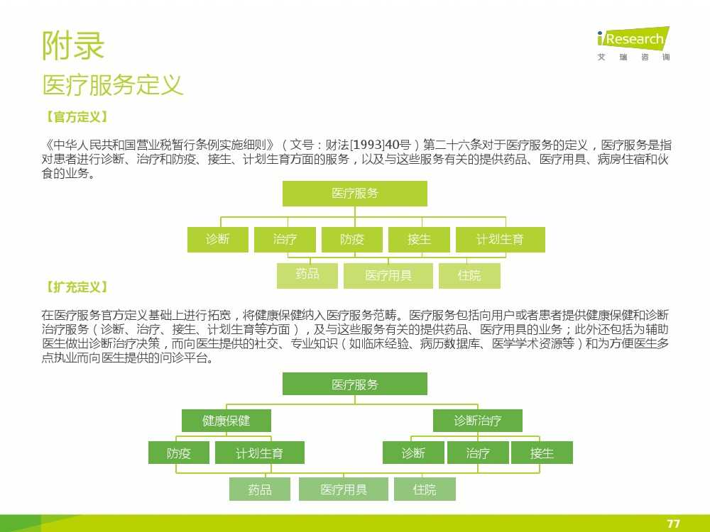 2015年中国在线医疗行业研究报告(1)_000077