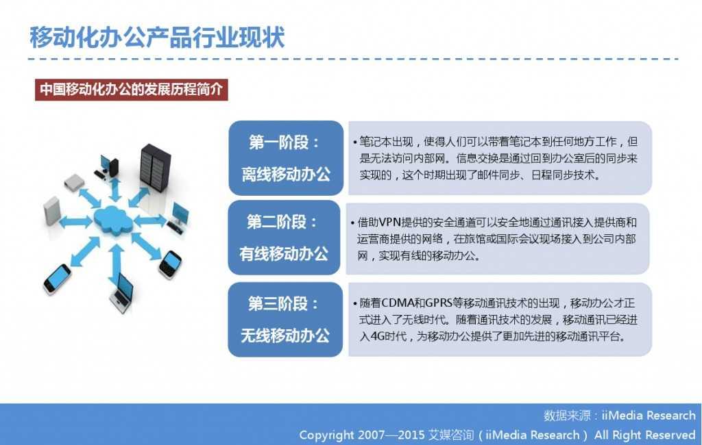 2015年中国微信企业号市场研究报告_000005