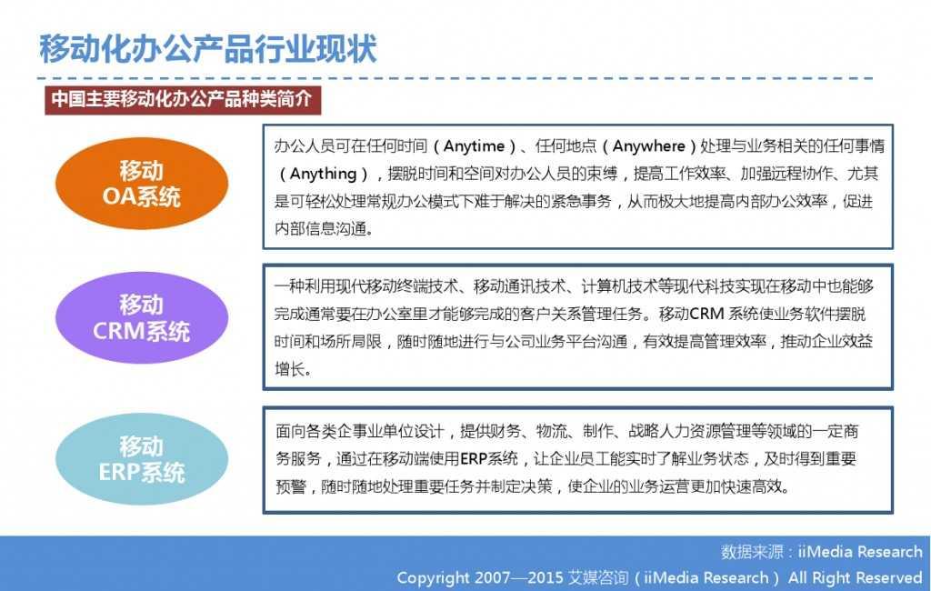 2015年中国微信企业号市场研究报告_000006