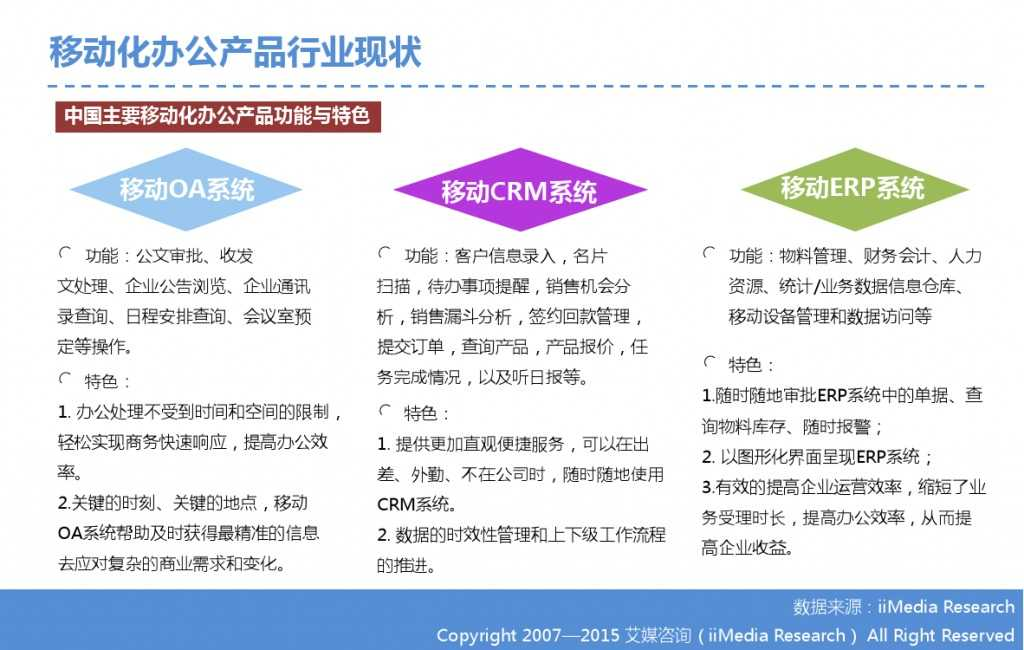 2015年中国微信企业号市场研究报告_000007
