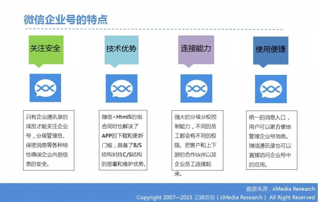 2015年中国微信企业号市场研究报告_000014