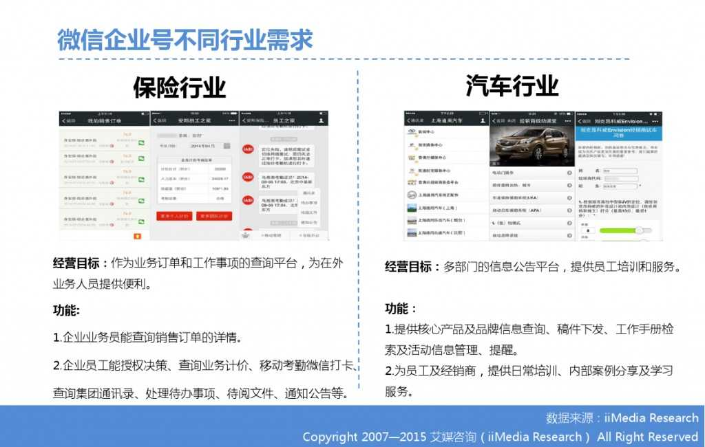 2015年中国微信企业号市场研究报告_000016