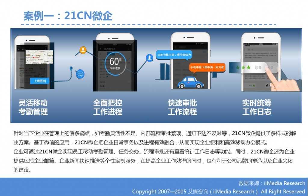 2015年中国微信企业号市场研究报告_000029