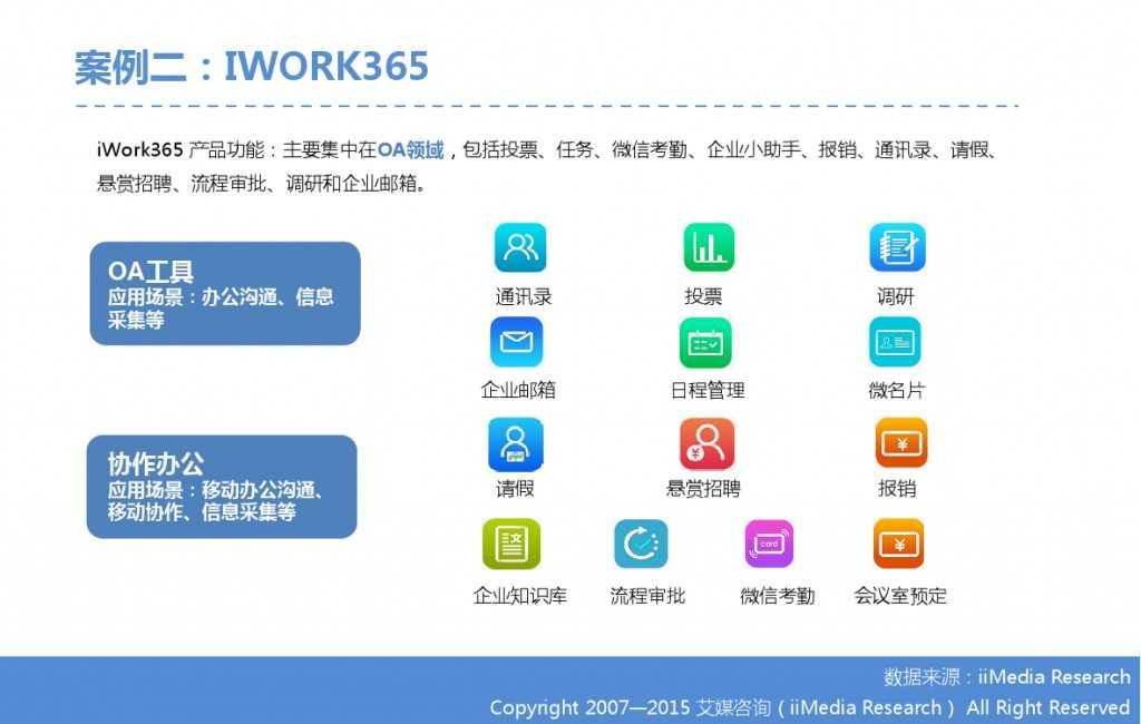 2015年中国微信企业号市场研究报告_000031