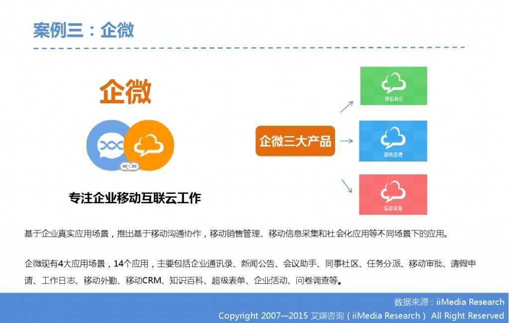 2015年中国微信企业号市场研究报告_000032