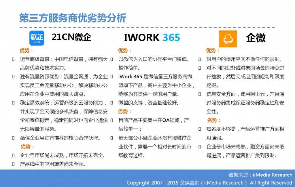 2015年中国微信企业号市场研究报告_000033