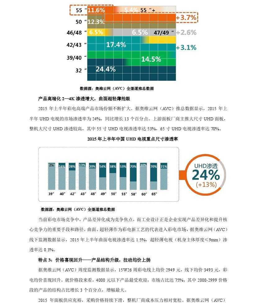 2015 年上半年彩电市场总结_000004