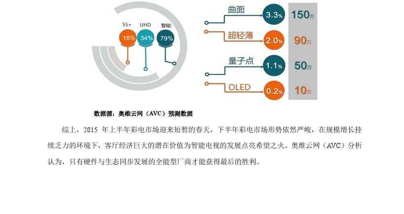 2015 年上半年彩电市场总结_000010