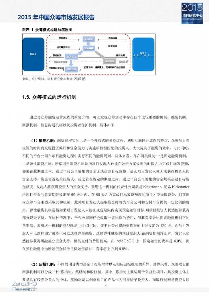2015 年中国众筹市场发展报告_000009