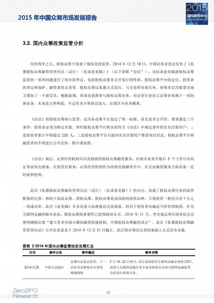 2015 年中国众筹市场发展报告_000017