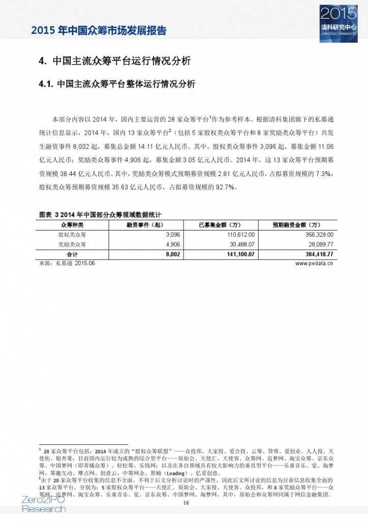 2015 年中国众筹市场发展报告_000021
