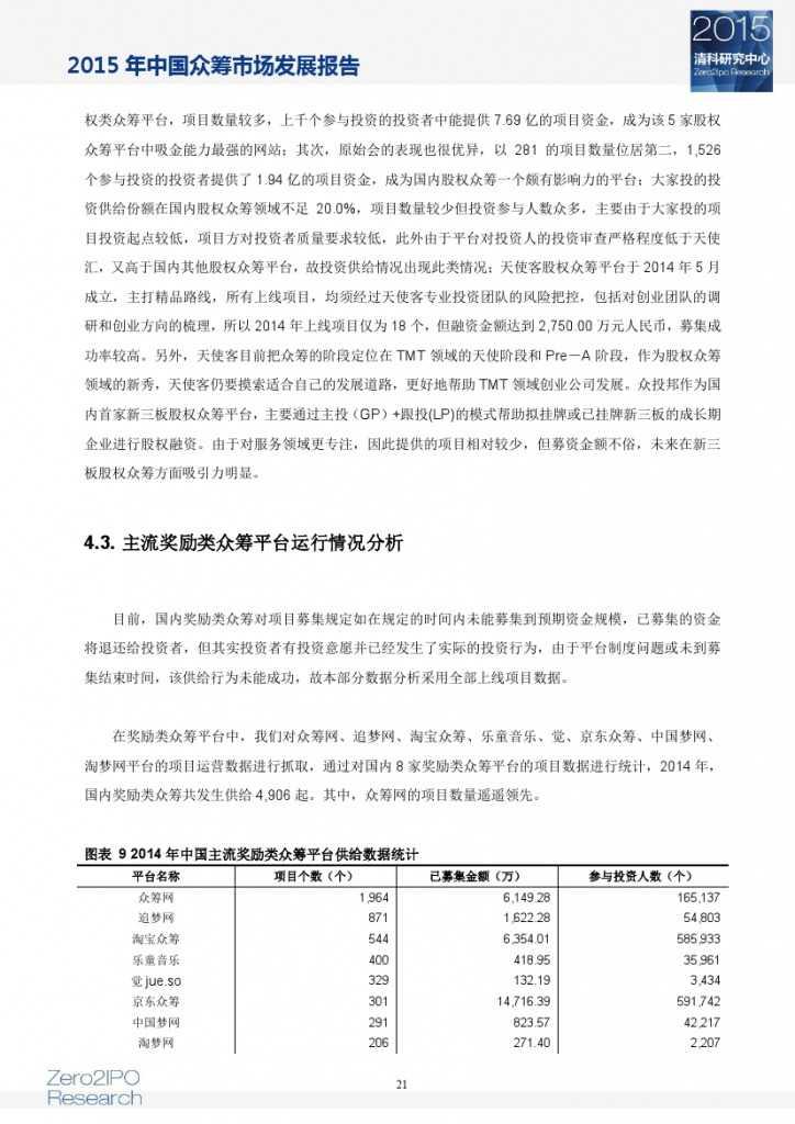 2015 年中国众筹市场发展报告_000026