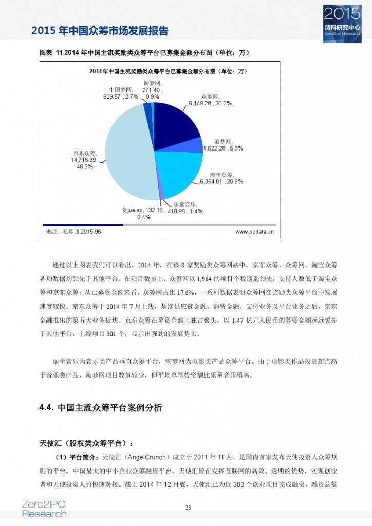 2015 年中国众筹市场发展报告_000028