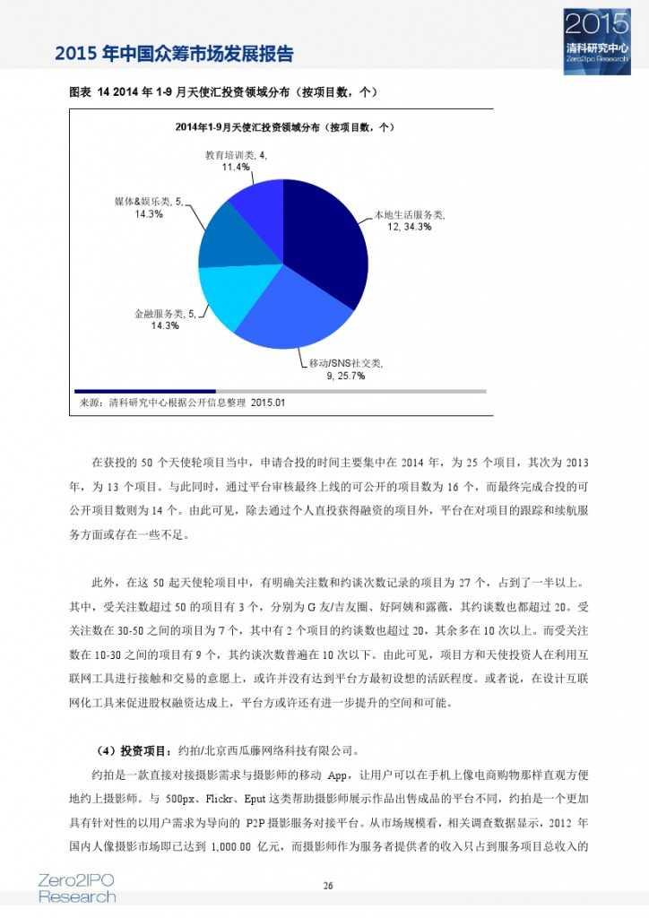 2015 年中国众筹市场发展报告_000031