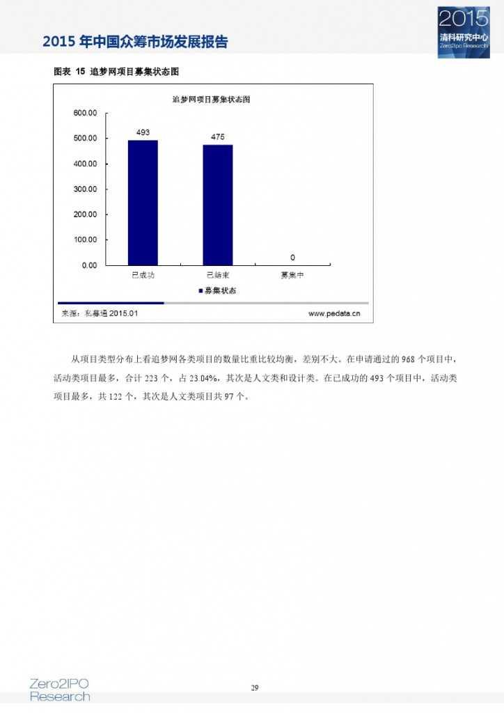 2015 年中国众筹市场发展报告_000034