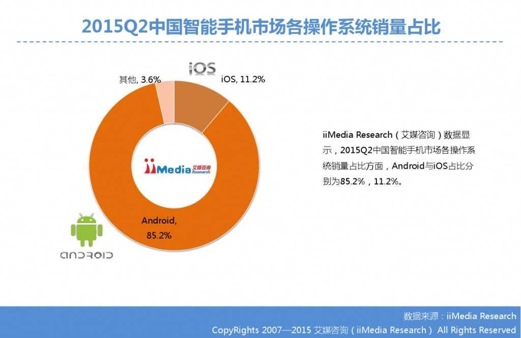 2015Q2中国智能手机市场监测报告_000005