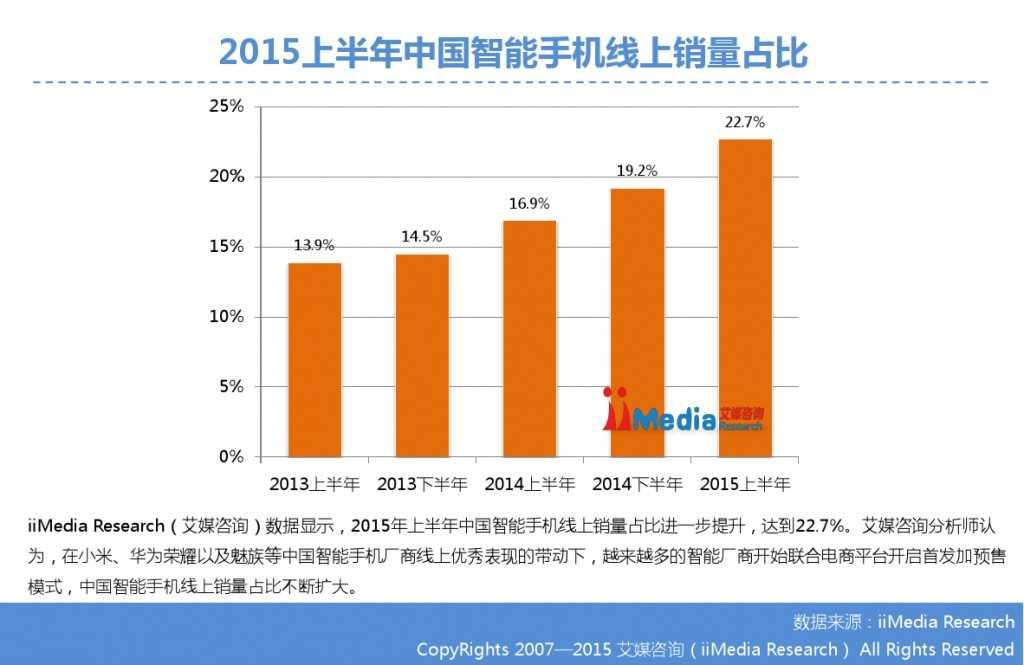 2015Q2中国智能手机市场监测报告_000007