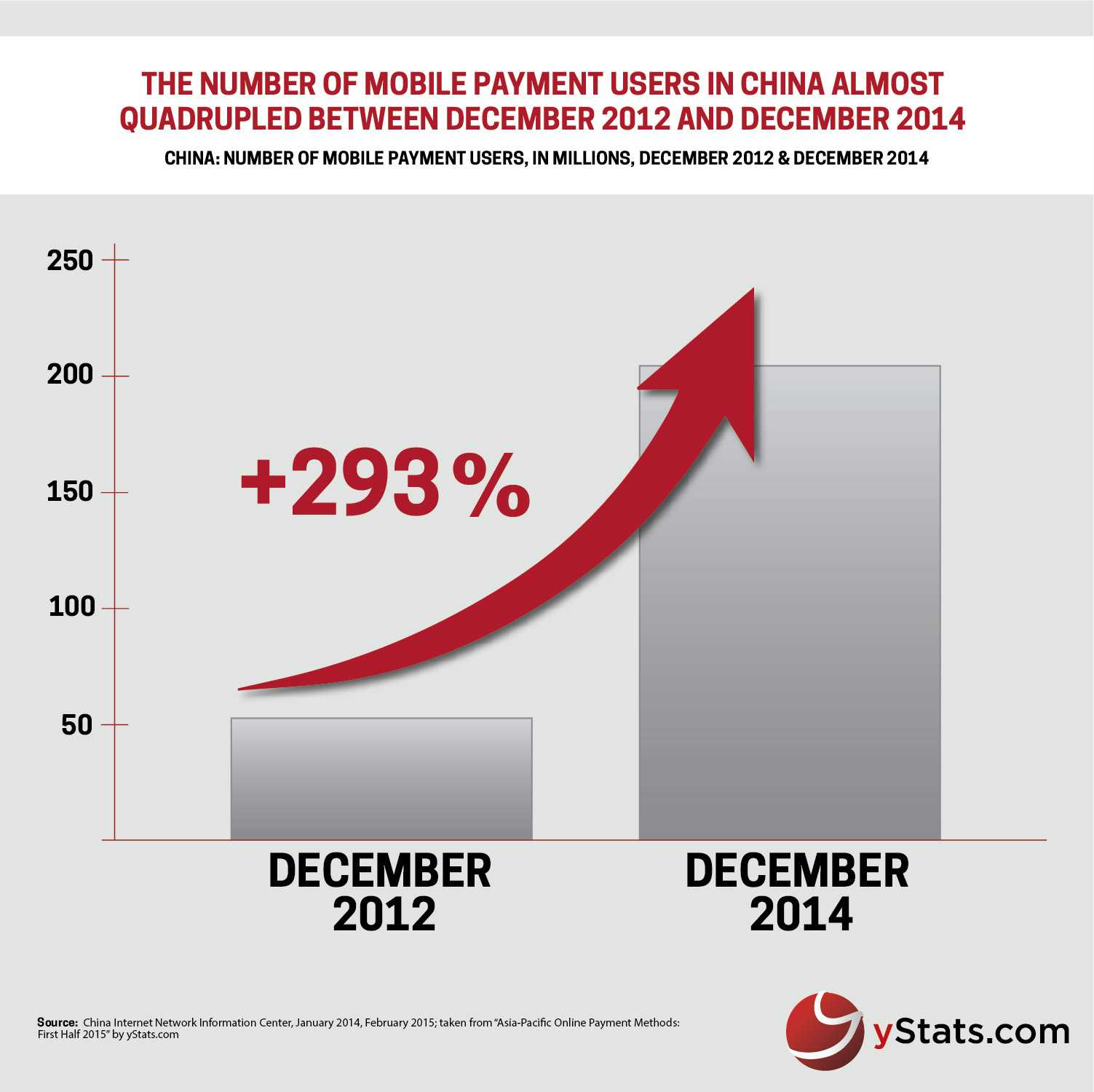Infographic_Asia-Pacific-online-payment-methods_-First-Half-2015