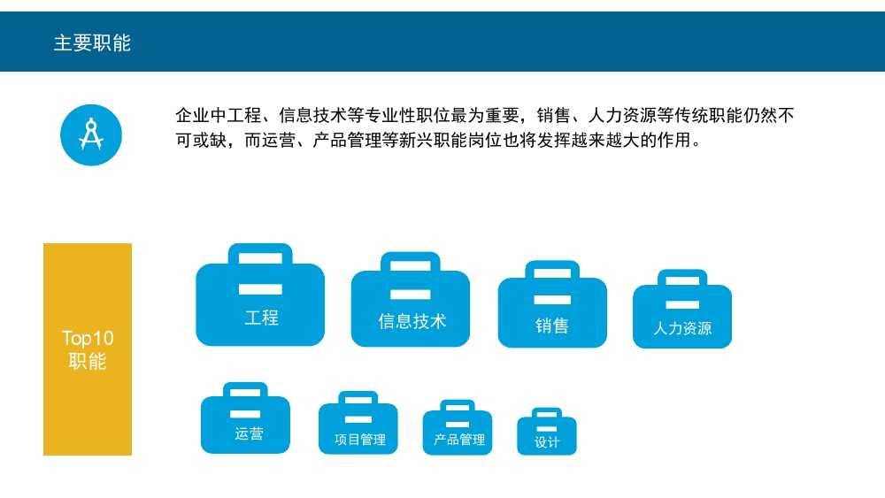 Linkin:2015中国互联网行业人才库报告_000008