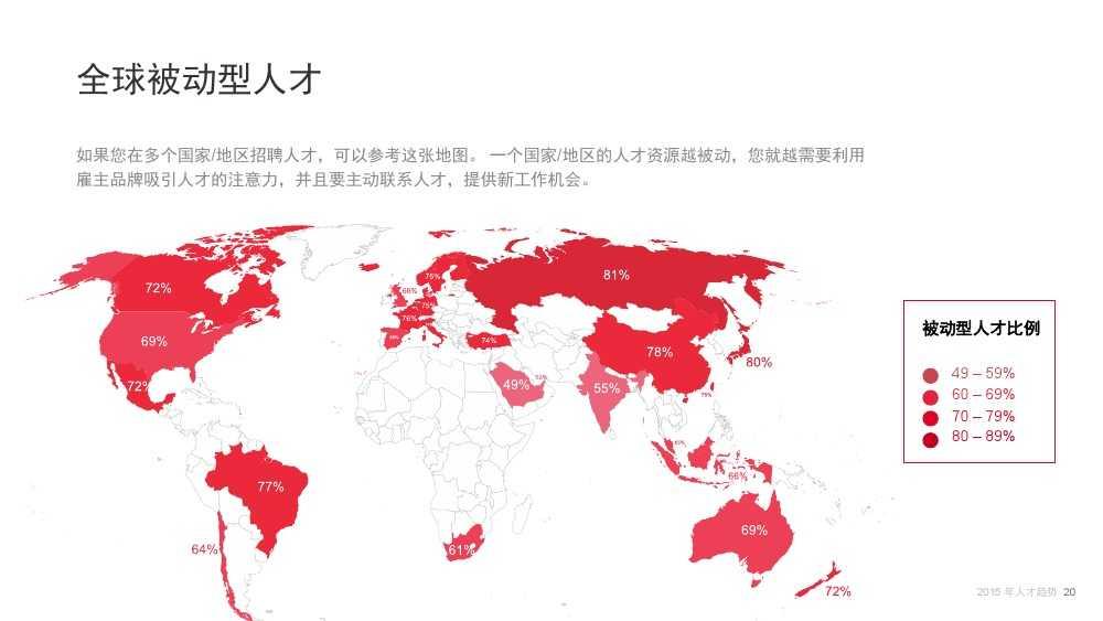 Linkin:2015中国互联网行业人才库报告_000020