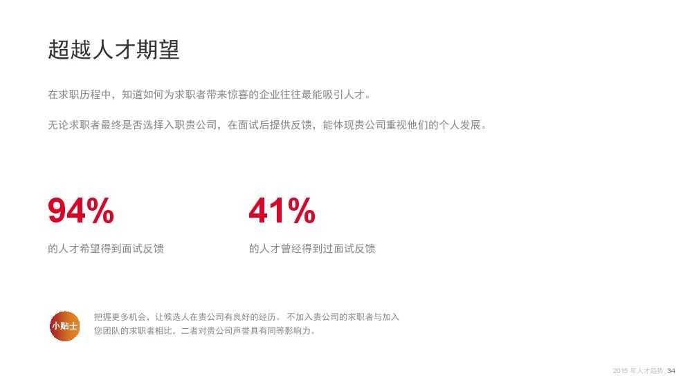 Linkin:2015中国互联网行业人才库报告_000034