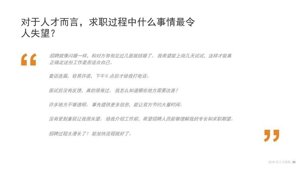 Linkin:2015中国互联网行业人才库报告_000038