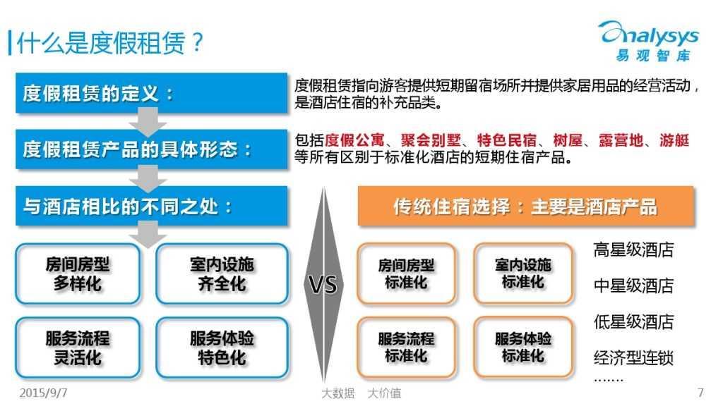 中国在线度假租赁市场2015年上半年专题盘点报告 01_000007