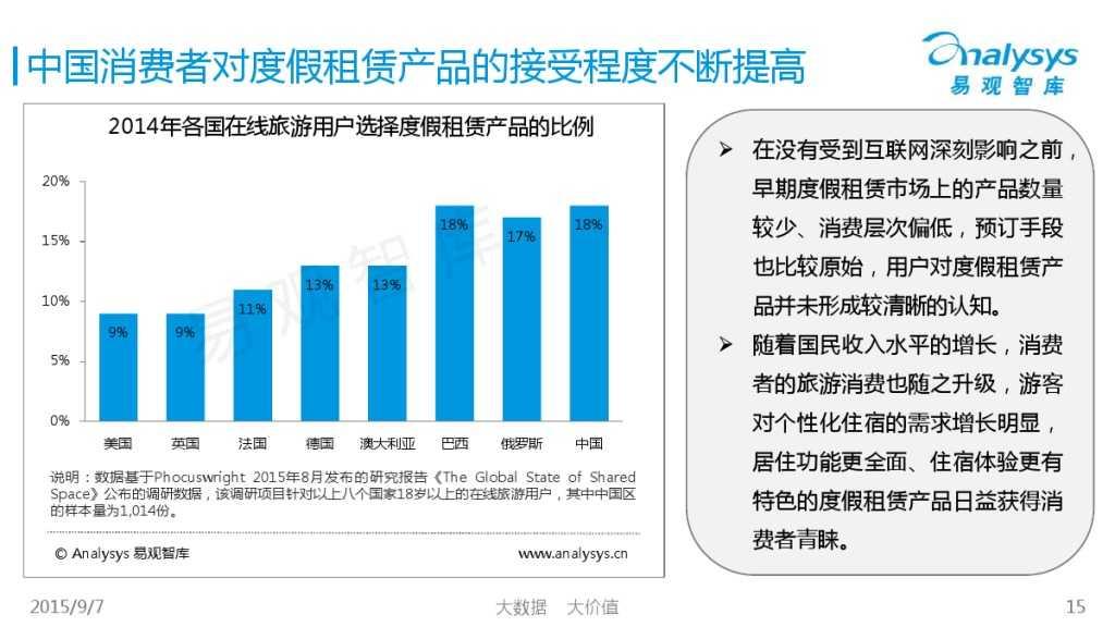 中国在线度假租赁市场2015年上半年专题盘点报告 01_000015