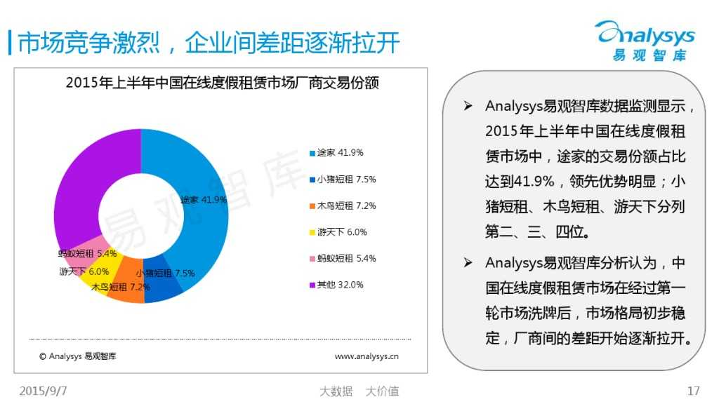 中国在线度假租赁市场2015年上半年专题盘点报告 01_000017