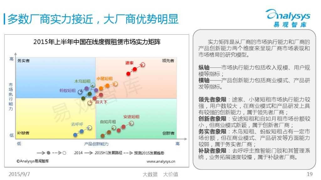 中国在线度假租赁市场2015年上半年专题盘点报告 01_000019