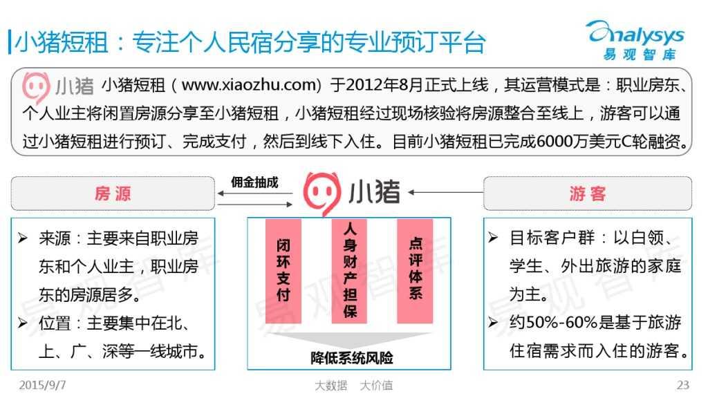 中国在线度假租赁市场2015年上半年专题盘点报告 01_000023
