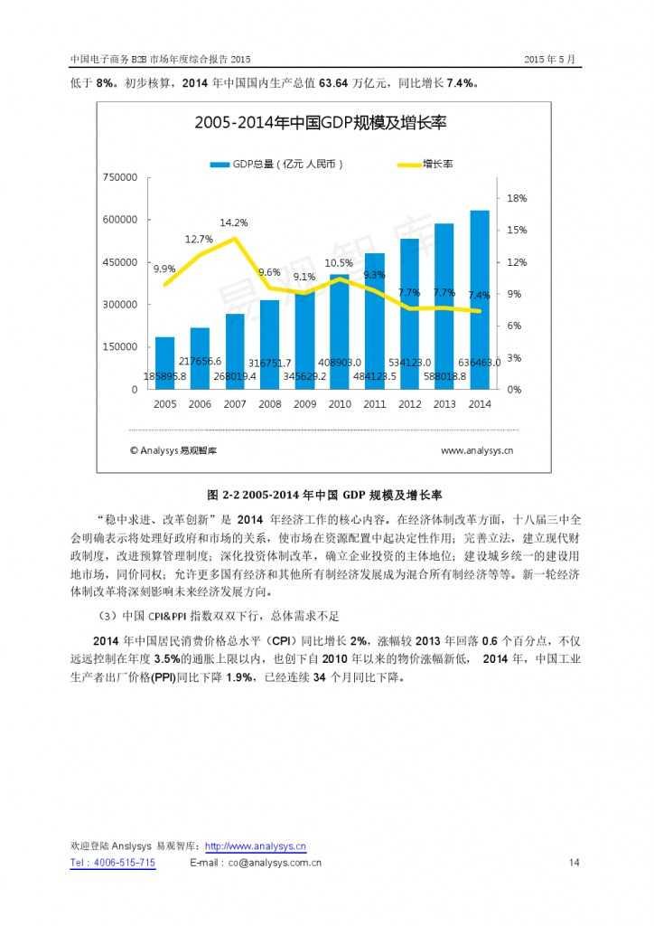 中国电子商务B2B市场年度综合报告2015_000014