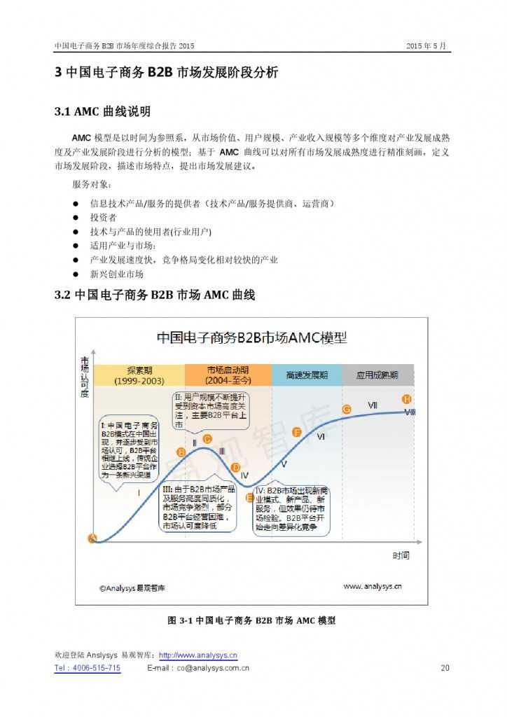 中国电子商务B2B市场年度综合报告2015_000020