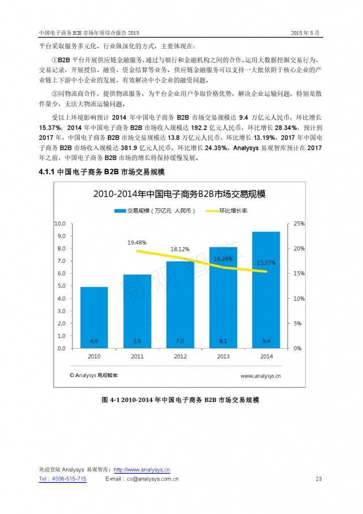 中国电子商务B2B市场年度综合报告2015_000023