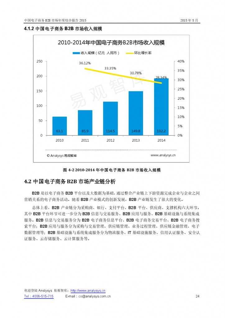 中国电子商务B2B市场年度综合报告2015_000024