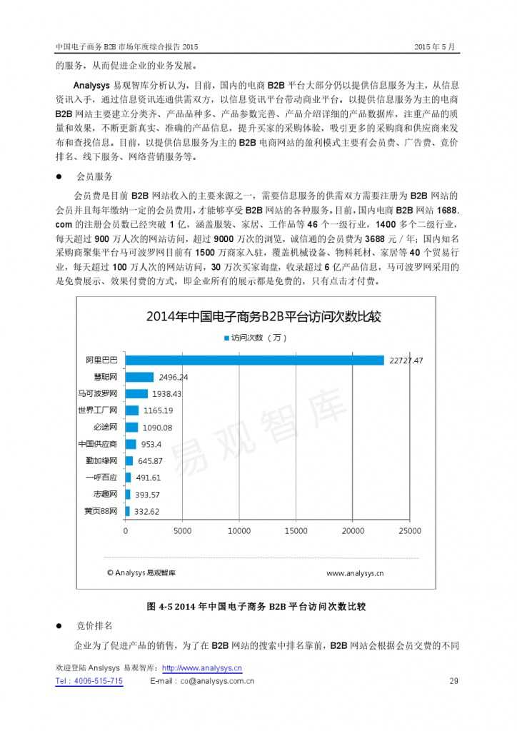 中国电子商务B2B市场年度综合报告2015_000029