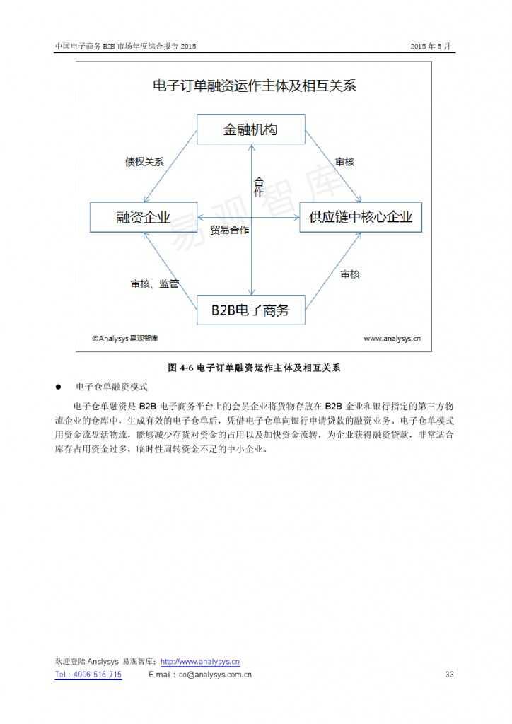 中国电子商务B2B市场年度综合报告2015_000033