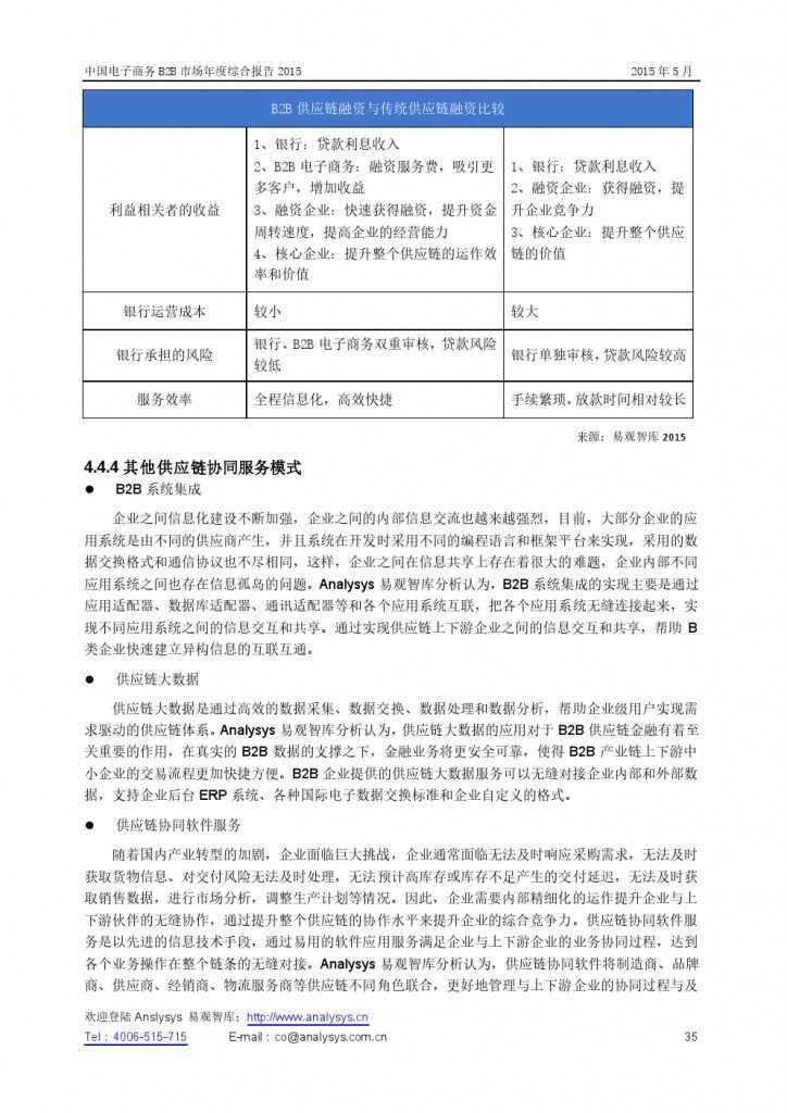 中国电子商务B2B市场年度综合报告2015_000035