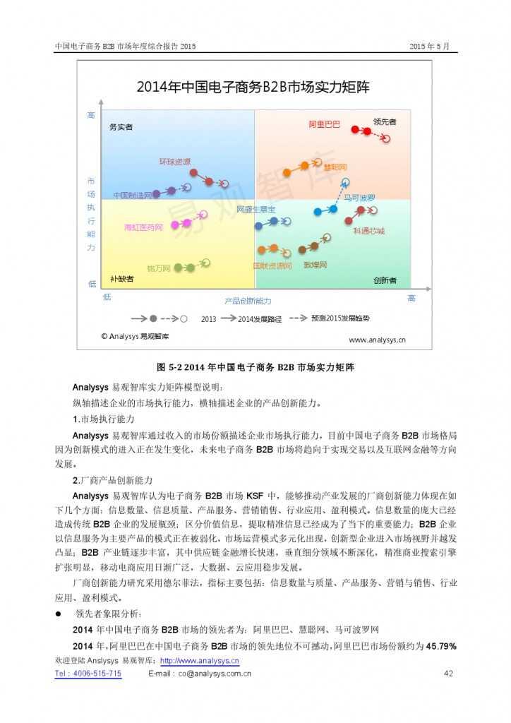 中国电子商务B2B市场年度综合报告2015_000042