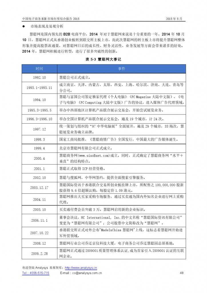 中国电子商务B2B市场年度综合报告2015_000048